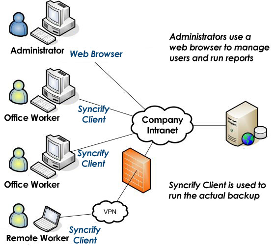 What Is a client Server?